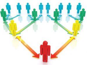 Khái niệm phát triển nguồn nhân lực – Vai trò phát triển nguồn nhân lực
